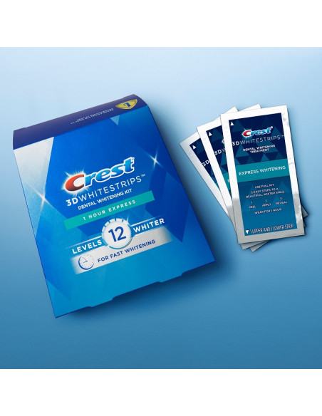 Crest 3D Whitestrips 1 Hour Express New 2021 фото 2