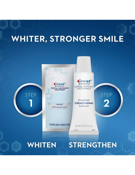 Crest 3D White Whitestrips Whitening + Therapy фото 7