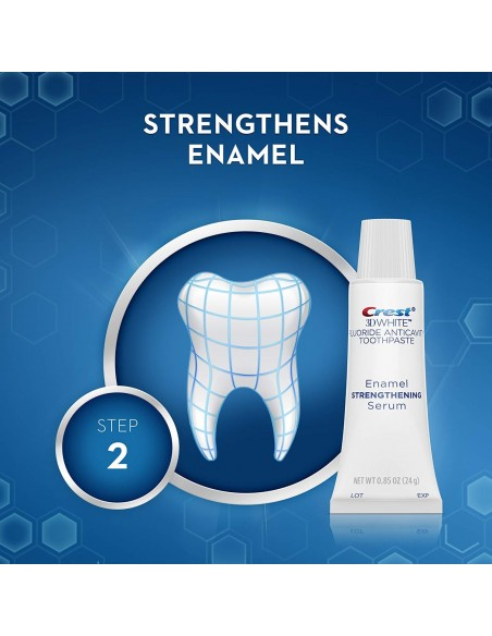 Crest 3D White Whitestrips Whitening + Therapy фото 6