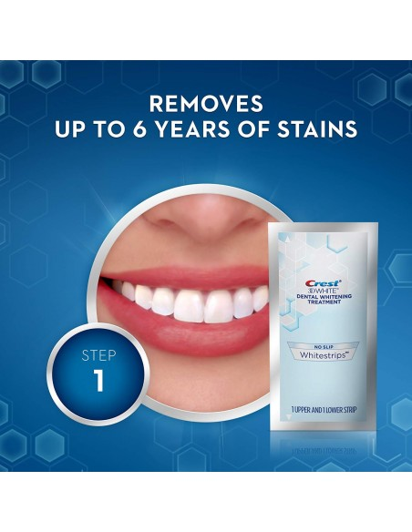 Crest 3D White Whitestrips Whitening + Therapy фото 5
